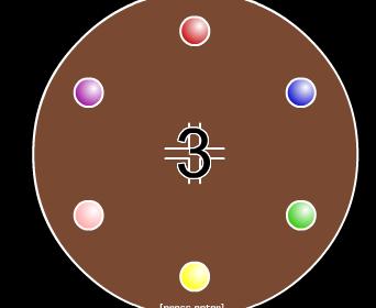 Sumoball